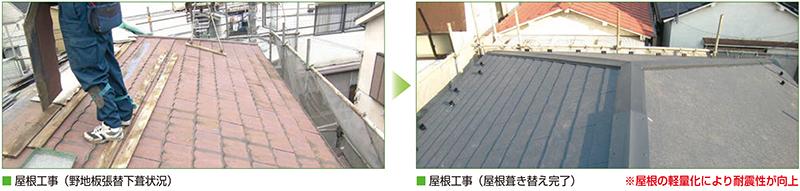 各種耐震補強工事(屋根の軽量化施工例)